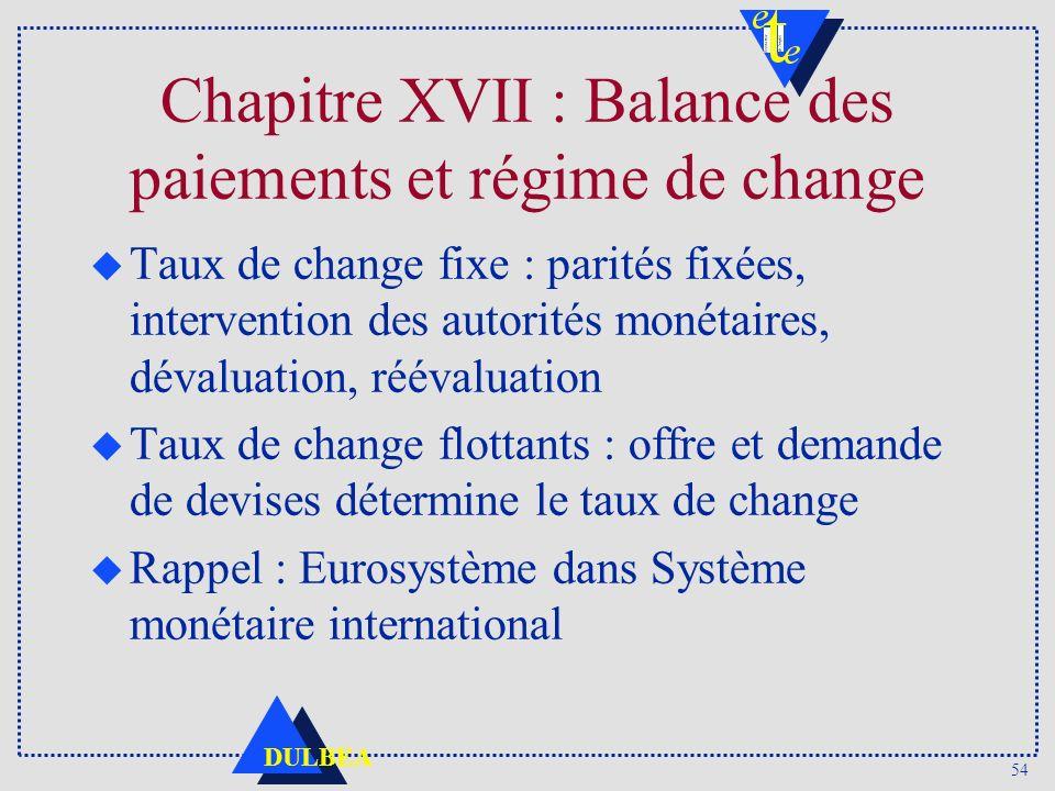 54 DULBEA Chapitre XVII : Balance des paiements et régime de change u Taux de change fixe : parités fixées, intervention des autorités monétaires, dév