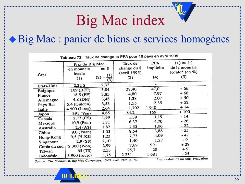 56 DULBEA Big Mac index u Big Mac : panier de biens et services homogènes
