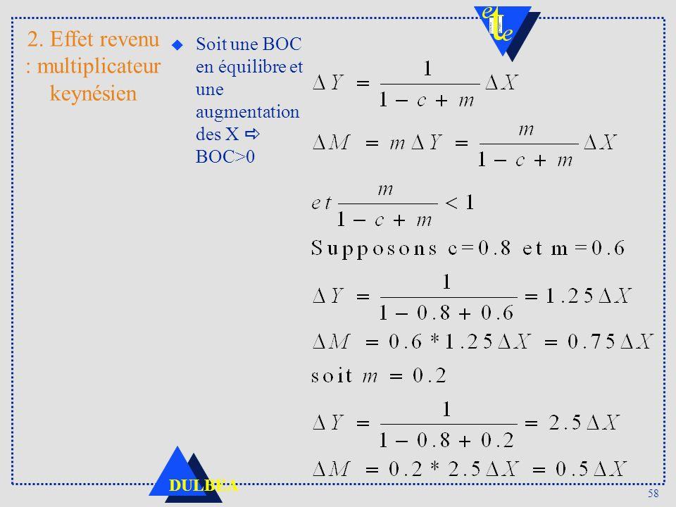 58 DULBEA 2. Effet revenu : multiplicateur keynésien Soit une BOC en équilibre et une augmentation des X BOC>0