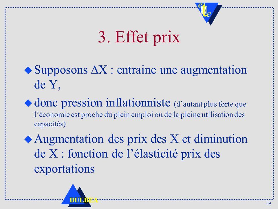 59 DULBEA 3. Effet prix Supposons X : entraine une augmentation de Y, u donc pression inflationniste (dautant plus forte que léconomie est proche du p