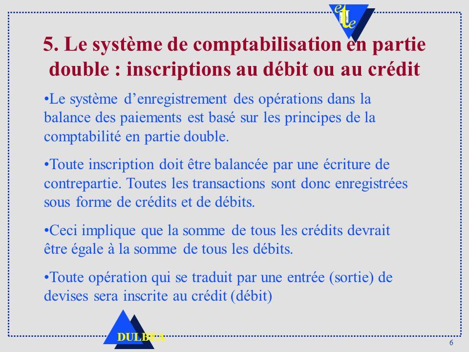 6 DULBEA 5. Le système de comptabilisation en partie double : inscriptions au débit ou au crédit Le système denregistrement des opérations dans la bal