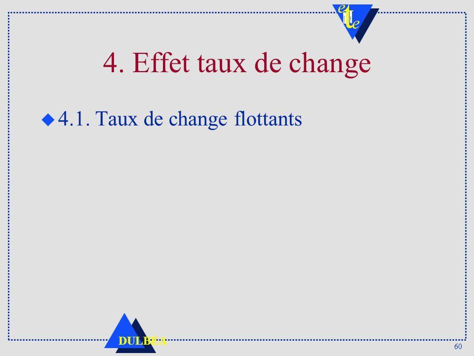 60 DULBEA 4. Effet taux de change u 4.1. Taux de change flottants