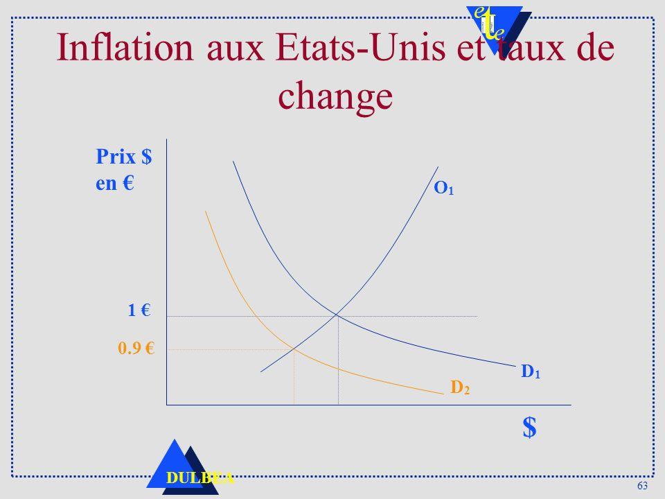 63 DULBEA Inflation aux Etats-Unis et taux de change Prix $ en $ 1 0.9 D1D1 D2D2 O1O1