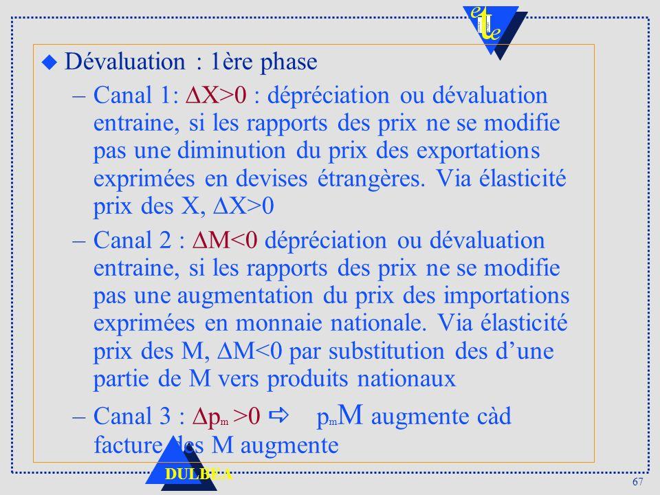 67 DULBEA u Dévaluation : 1ère phase –Canal 1: X>0 : dépréciation ou dévaluation entraine, si les rapports des prix ne se modifie pas une diminution d