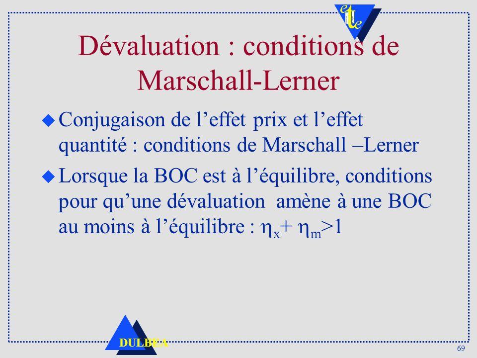 69 DULBEA Dévaluation : conditions de Marschall-Lerner u Conjugaison de leffet prix et leffet quantité : conditions de Marschall –Lerner Lorsque la BO