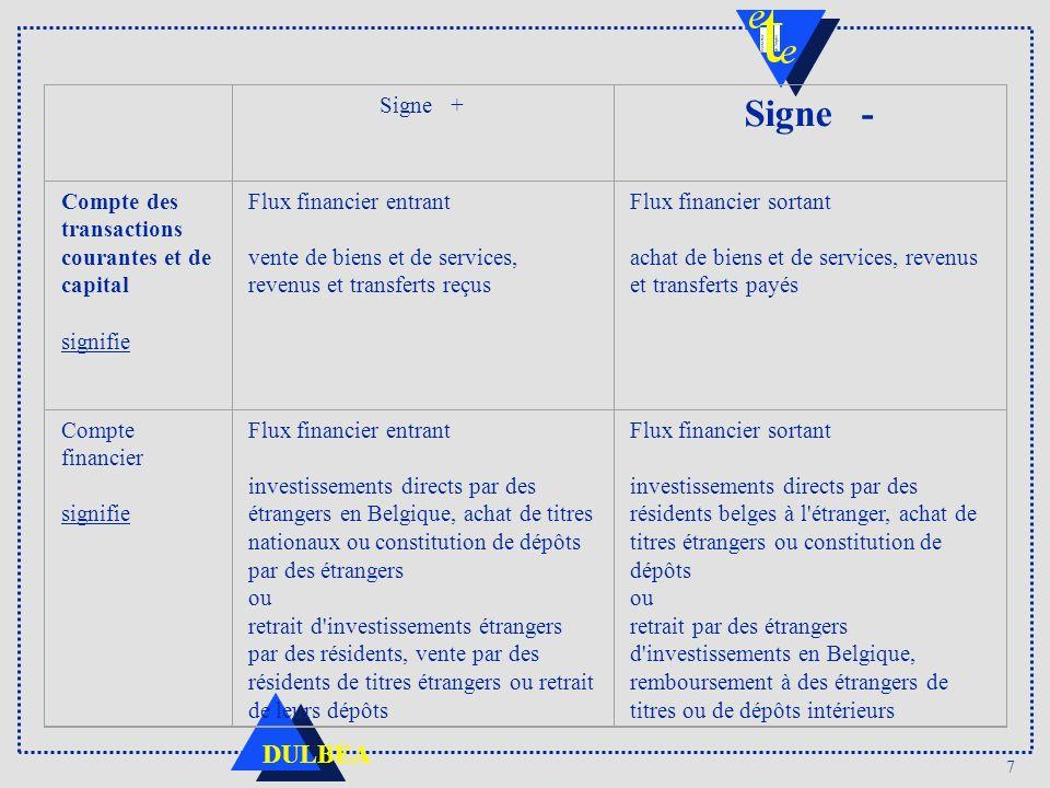 7 DULBEA Signe + Signe - Compte des transactions courantes et de capital signifie Flux financier entrant vente de biens et de services, revenus et tra