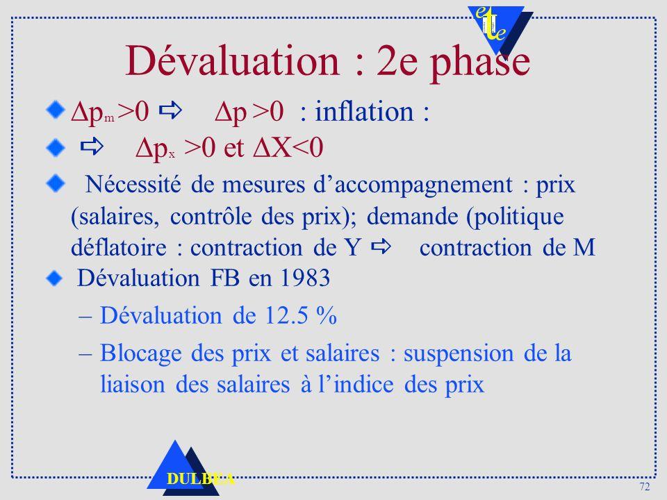 72 DULBEA p m >0 p >0 : inflation : p x >0 et X<0 Nécessité de mesures daccompagnement : prix (salaires, contrôle des prix); demande (politique déflat