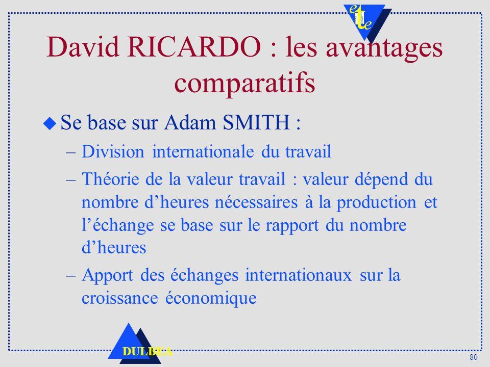 80 DULBEA David RICARDO : les avantages comparatifs u Se base sur Adam SMITH : –Division internationale du travail –Théorie de la valeur travail : val