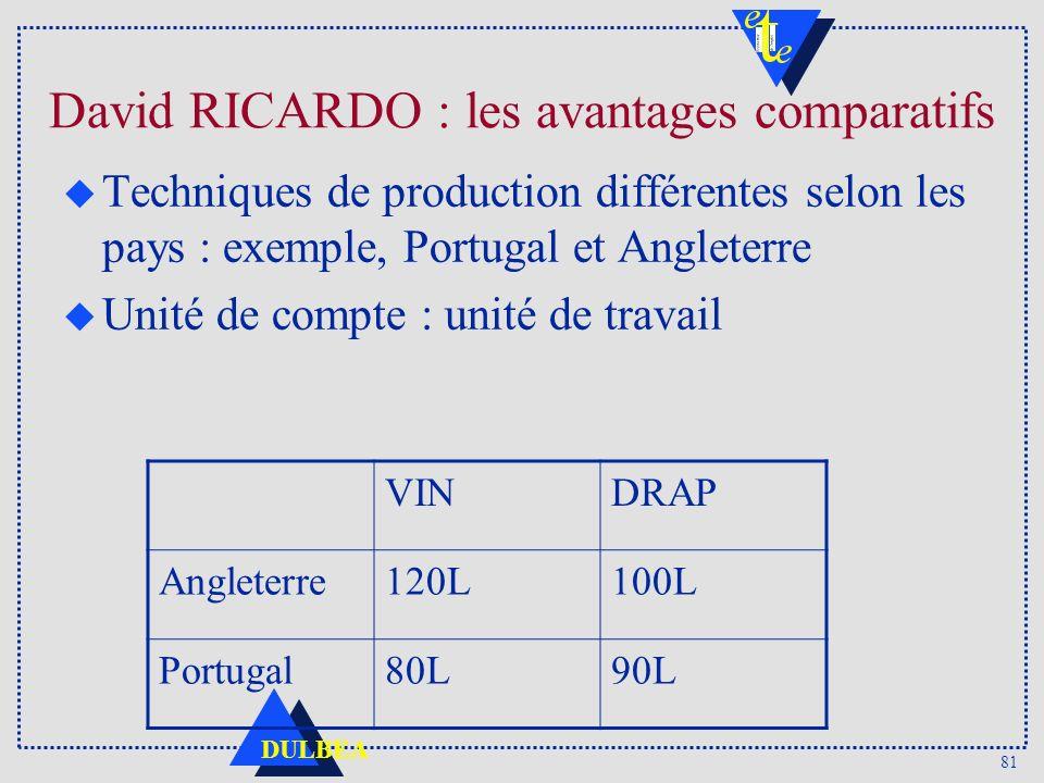 81 DULBEA David RICARDO : les avantages comparatifs u Techniques de production différentes selon les pays : exemple, Portugal et Angleterre u Unité de
