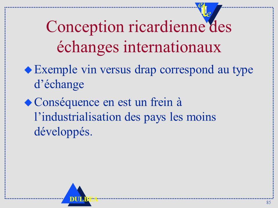 85 DULBEA Conception ricardienne des échanges internationaux u Exemple vin versus drap correspond au type déchange u Conséquence en est un frein à lin