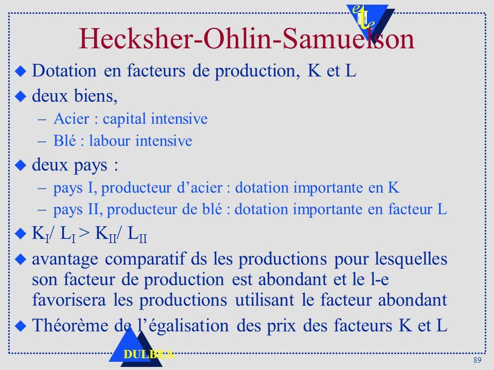 89 DULBEA Hecksher-Ohlin-Samuelson u Dotation en facteurs de production, K et L u deux biens, –Acier : capital intensive –Blé : labour intensive u deu