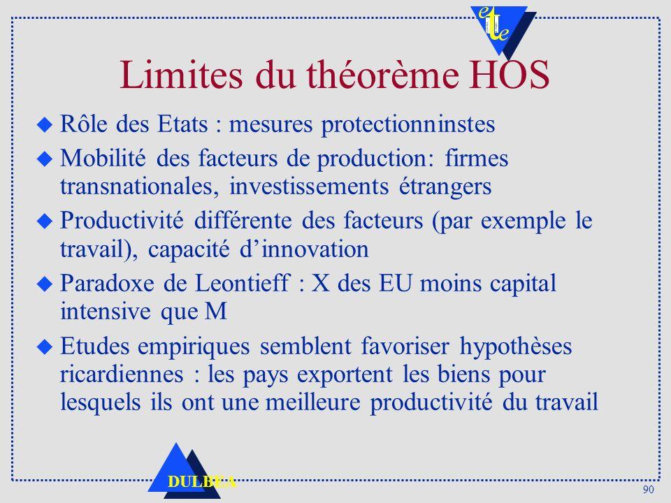 90 DULBEA Limites du théorème HOS u Rôle des Etats : mesures protectionninstes u Mobilité des facteurs de production: firmes transnationales, investis