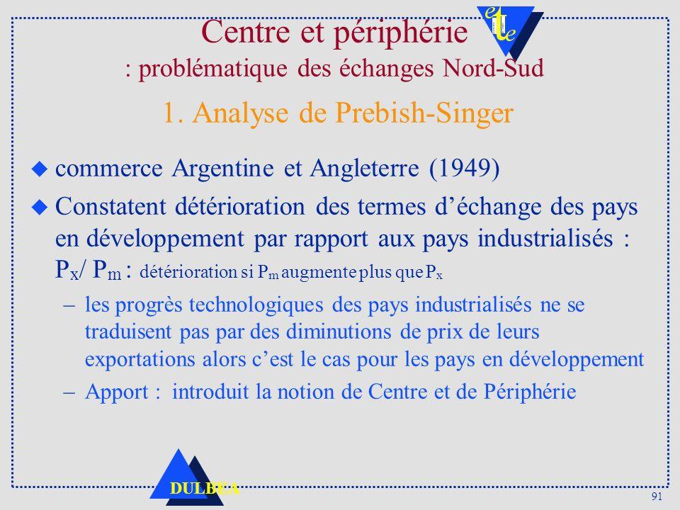 91 DULBEA Centre et périphérie : problématique des échanges Nord-Sud 1. Analyse de Prebish-Singer u commerce Argentine et Angleterre (1949) u Constate