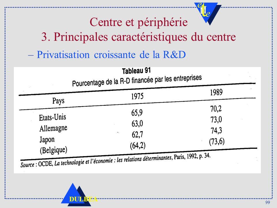 99 DULBEA Centre et périphérie 3. Principales caractéristiques du centre –Privatisation croissante de la R&D