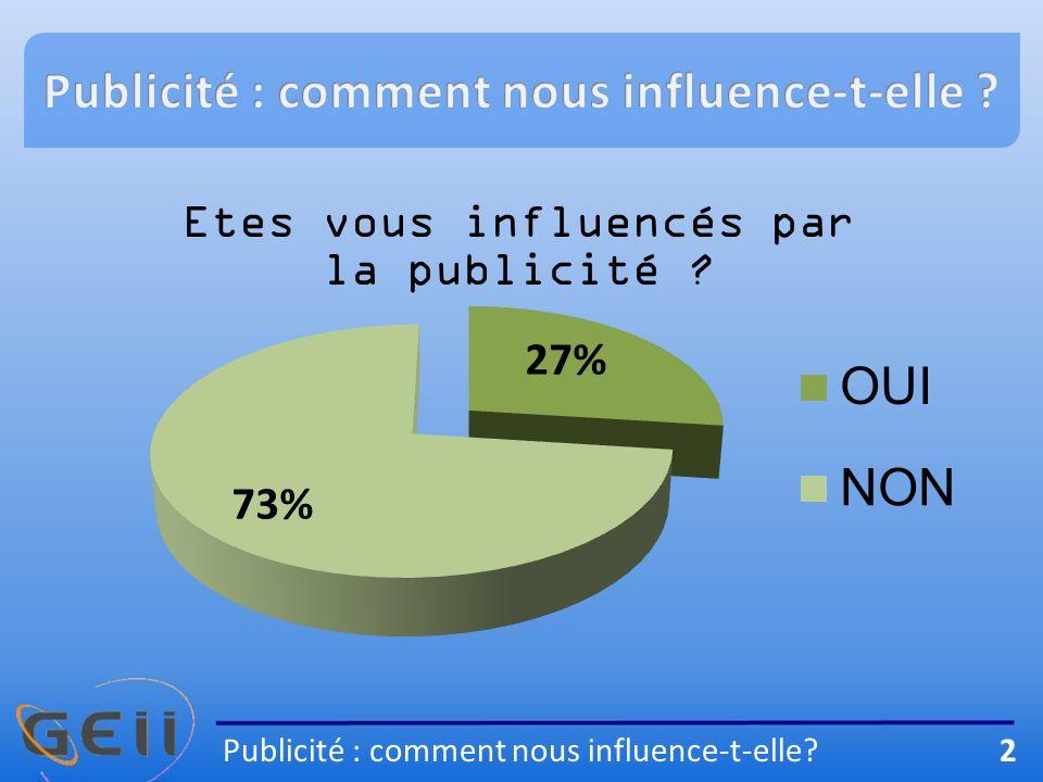 Publicité : comment nous influence-t-elle? 2