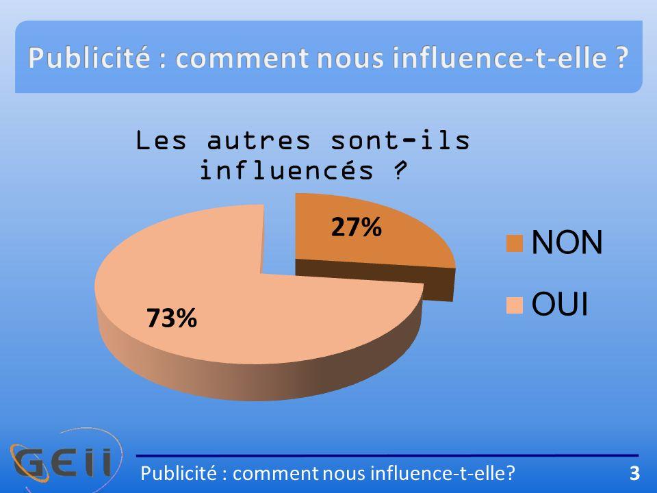 Publicité : comment nous influence-t-elle? 3