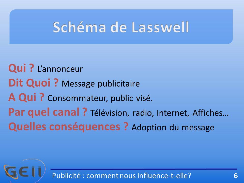 Qui .Lannonceur Dit Quoi . Message publicitaire A Qui .
