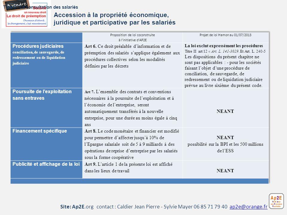 Accession à la propriété économique, juridique et participative par les salariés Titre 2 La consultation des salariés Site: Ap2E.org contact : Caldier