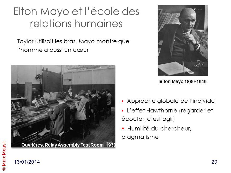 ® Marc Mousli 13/01/2014 Elton Mayo et lécole des relations humaines Taylor utilisait les bras. Mayo montre que lhomme a aussi un cœur Ouvrières. Rela