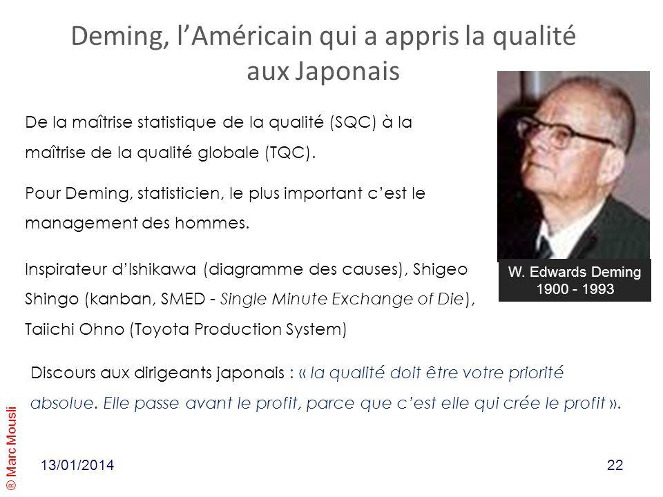 ® Marc Mousli Deming, lAméricain qui a appris la qualité aux Japonais 13/01/2014 W. Edwards Deming 1900 - 1993 De la maîtrise statistique de la qualit