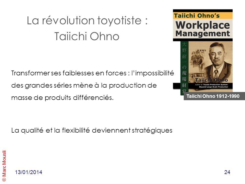 ® Marc Mousli La révolution toyotiste : Taiichi Ohno 13/01/2014 Transformer ses faiblesses en forces : limpossibilité des grandes séries mène à la pro