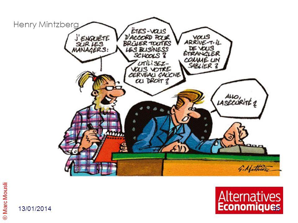 ® Marc Mousli Henry Mintzberg 13/01/201433