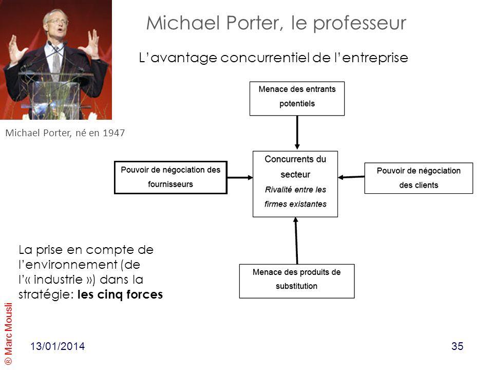 ® Marc Mousli 13/01/2014 Lavantage concurrentiel de lentreprise Michael Porter, le professeur La prise en compte de lenvironnement (de l« industrie »)