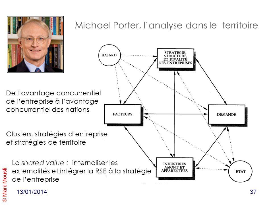® Marc Mousli 13/01/2014 Michael Porter, lanalyse dans le territoire De lavantage concurrentiel de lentreprise à lavantage concurrentiel des nations C