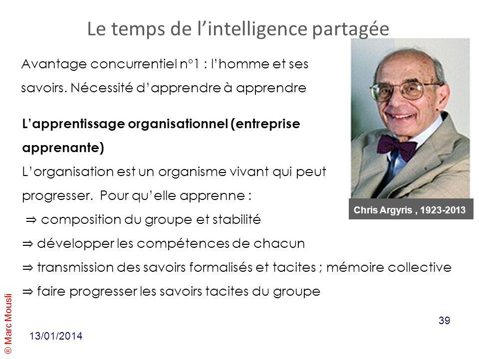 ® Marc Mousli 13/01/2014 Chris Argyris, 1923-2013 Avantage concurrentiel n°1 : lhomme et ses savoirs. Nécessité dapprendre à apprendre 39 Lapprentissa