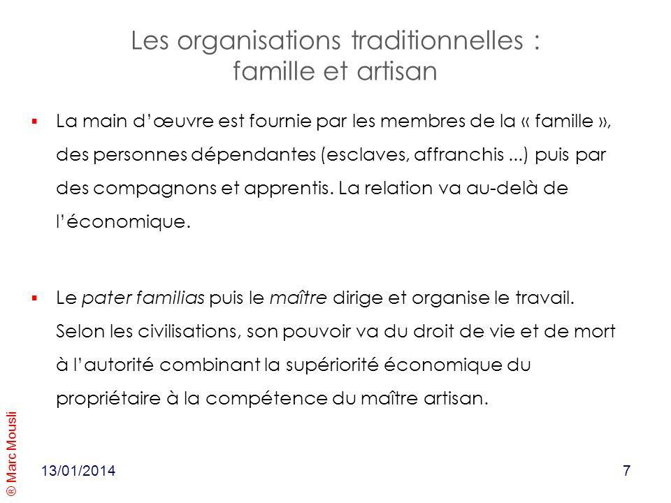 ® Marc Mousli 13/01/2014 Les organisations traditionnelles : famille et artisan La main dœuvre est fournie par les membres de la « famille », des pers