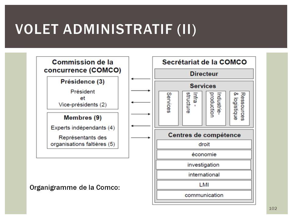 102 VOLET ADMINISTRATIF (II) Organigramme de la Comco: