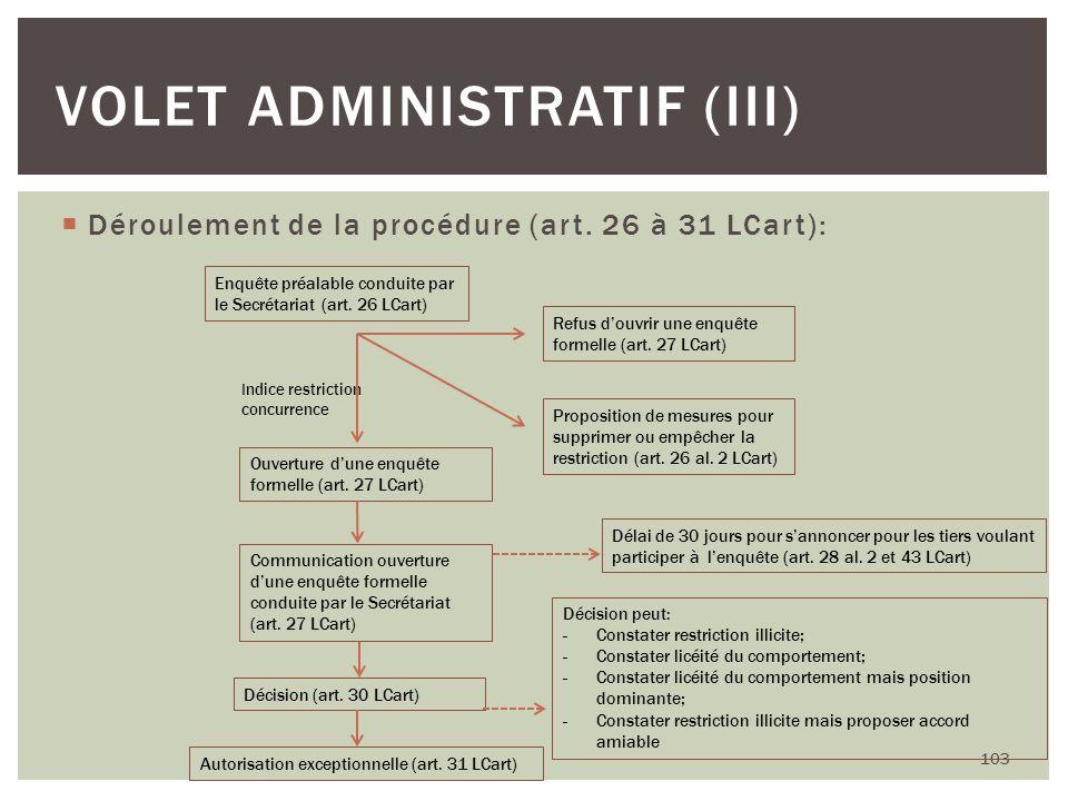 Déroulement de la procédure (art. 26 à 31 LCart): 103 VOLET ADMINISTRATIF (III) Enquête préalable conduite par le Secrétariat (art. 26 LCart) Refus do