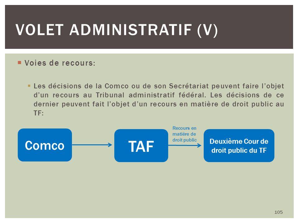 Voies de recours: Les décisions de la Comco ou de son Secrétariat peuvent faire lobjet dun recours au Tribunal administratif fédéral. Les décisions de