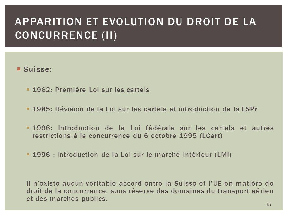 Suisse: 1962: Première Loi sur les cartels 1985: Révision de la Loi sur les cartels et introduction de la LSPr 1996: Introduction de la Loi fédérale s