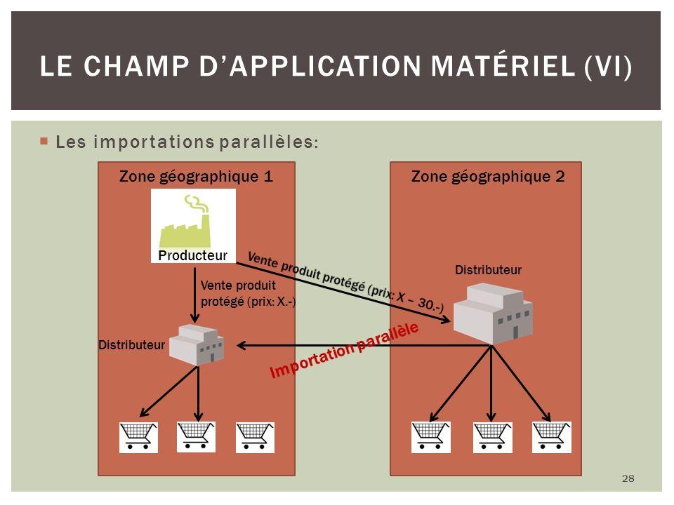 Les importations parallèles: 28 LE CHAMP DAPPLICATION MATÉRIEL (VI) Zone géographique 1Zone géographique 2 Producteur Distributeur Vente produit proté