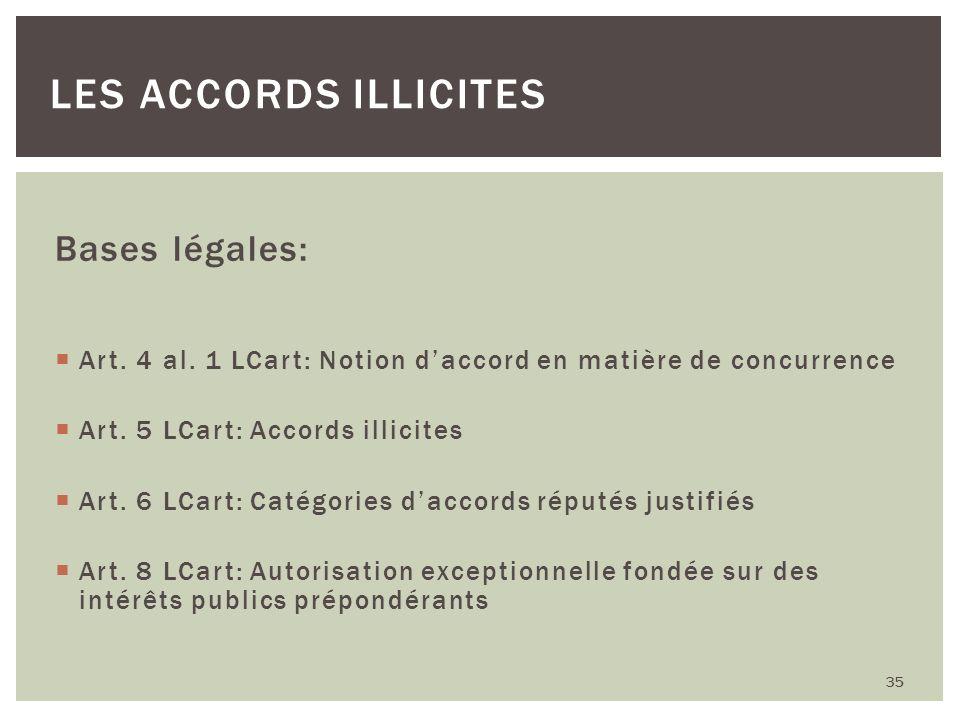 Bases légales: Art. 4 al. 1 LCart: Notion daccord en matière de concurrence Art. 5 LCart: Accords illicites Art. 6 LCart: Catégories daccords réputés