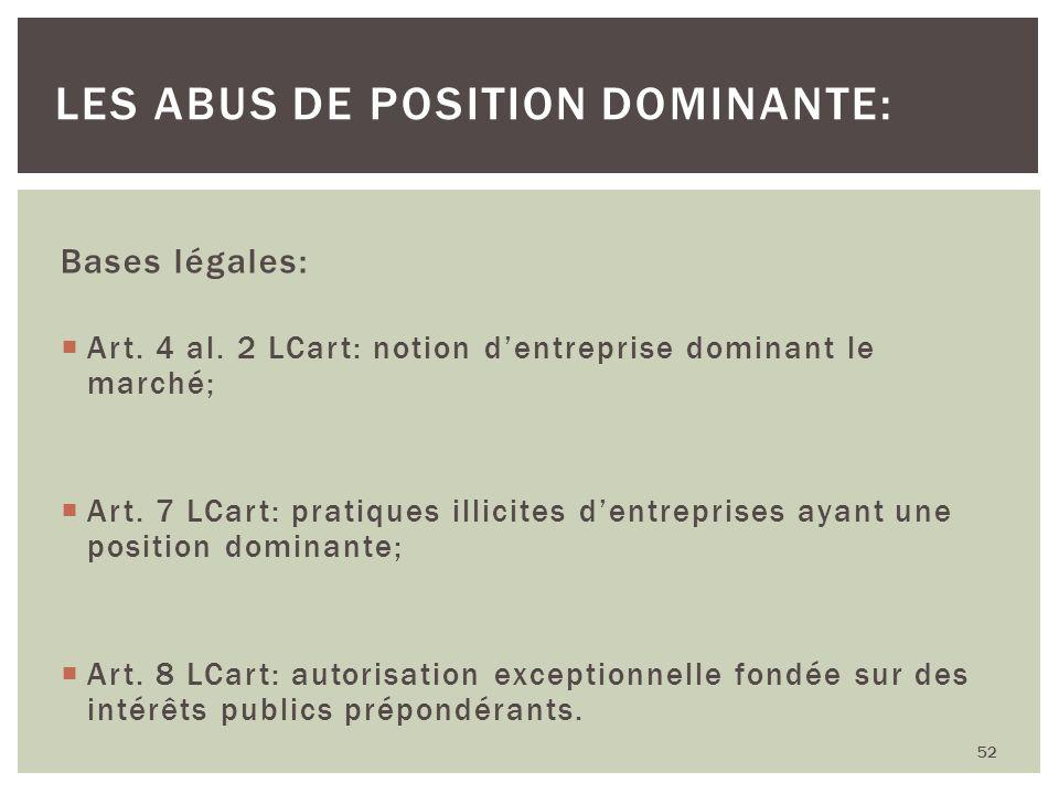 Bases légales: Art. 4 al. 2 LCart: notion dentreprise dominant le marché; Art. 7 LCart: pratiques illicites dentreprises ayant une position dominante;