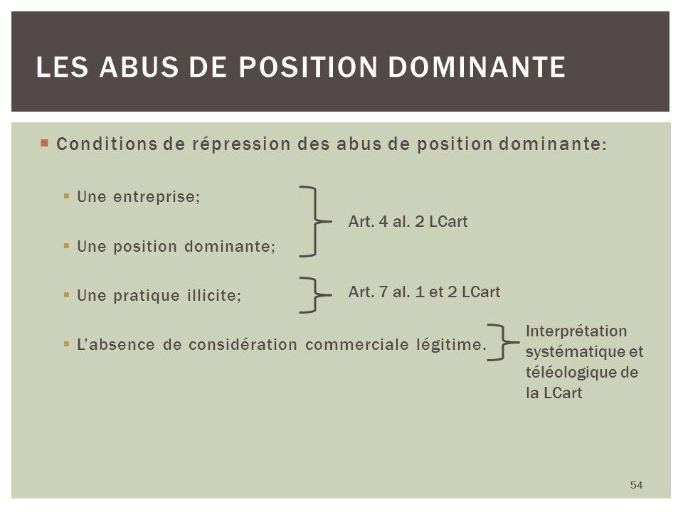 Conditions de répression des abus de position dominante: Une entreprise; Une position dominante; Une pratique illicite; Labsence de considération comm