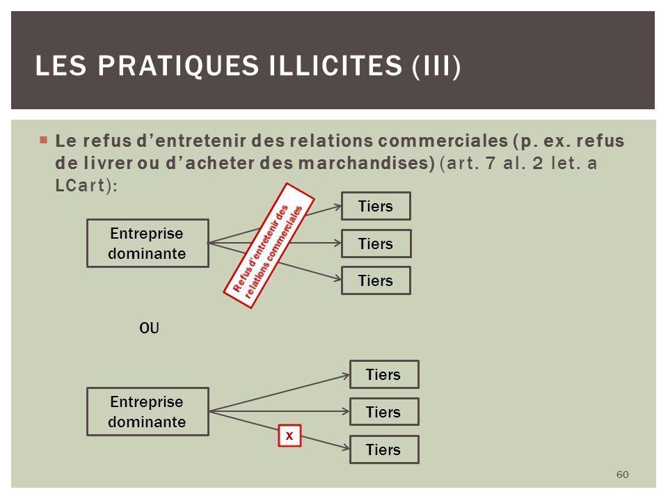 Le refus dentretenir des relations commerciales (p. ex. refus de livrer ou dacheter des marchandises) (art. 7 al. 2 let. a LCart): 60 LES PRATIQUES IL