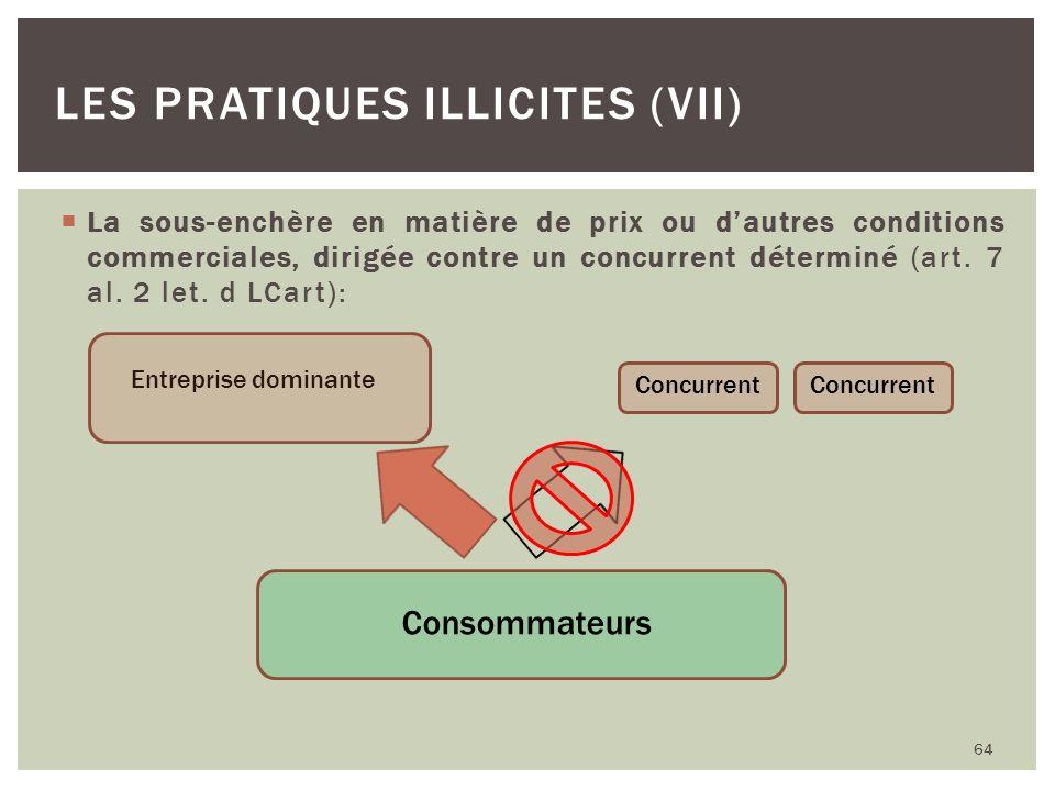La sous-enchère en matière de prix ou dautres conditions commerciales, dirigée contre un concurrent déterminé (art. 7 al. 2 let. d LCart): 64 LES PRAT