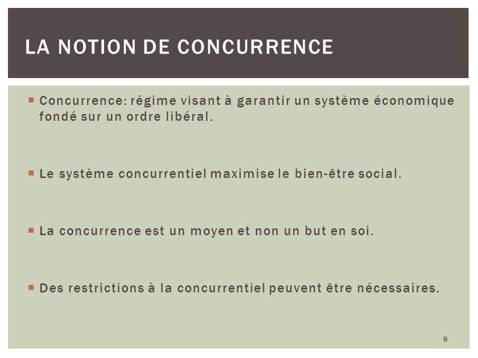 Concurrence: régime visant à garantir un système économique fondé sur un ordre libéral. Le système concurrentiel maximise le bien-être social. La conc
