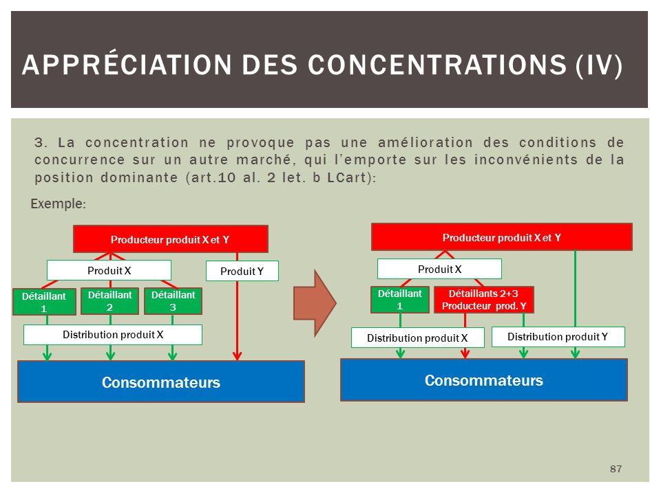 3. La concentration ne provoque pas une amélioration des conditions de concurrence sur un autre marché, qui lemporte sur les inconvénients de la posit