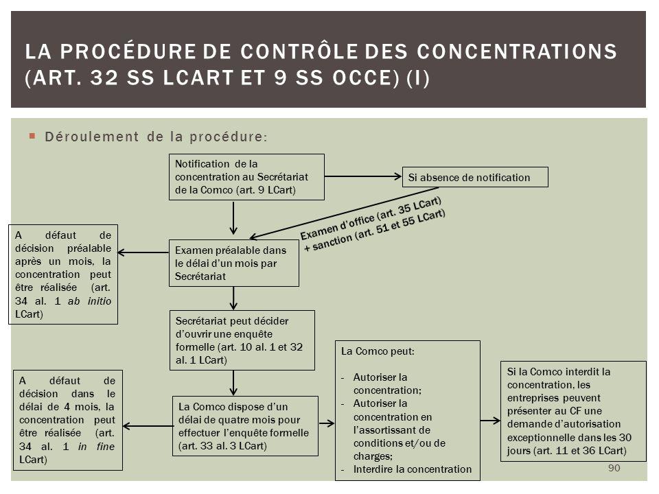 Déroulement de la procédure: 90 LA PROCÉDURE DE CONTRÔLE DES CONCENTRATIONS (ART. 32 SS LCART ET 9 SS OCCE) (I) Notification de la concentration au Se