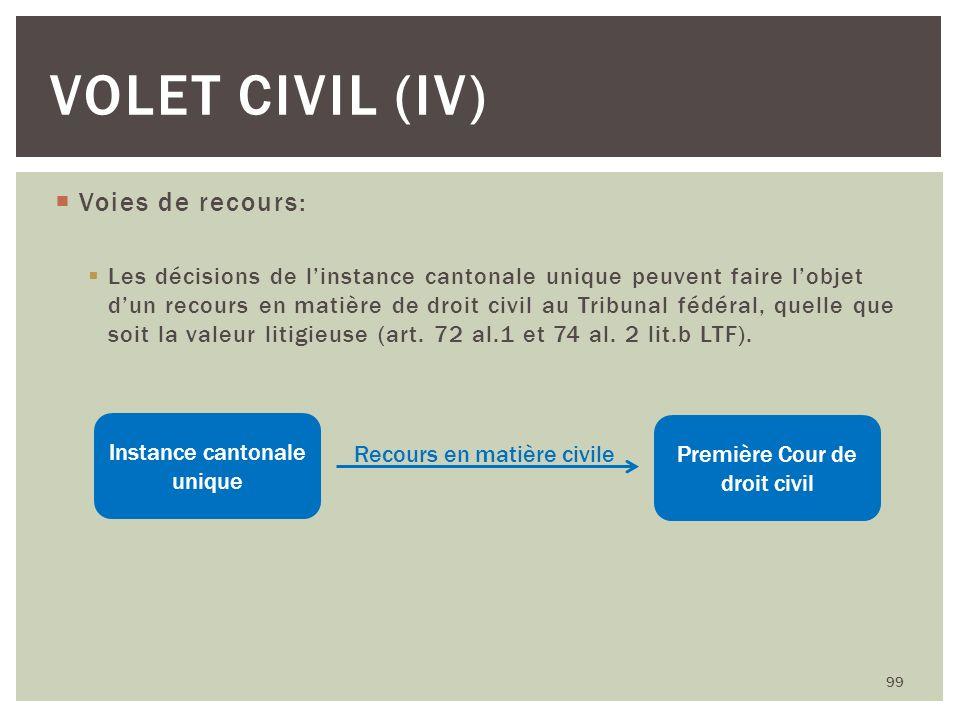 Voies de recours: Les décisions de linstance cantonale unique peuvent faire lobjet dun recours en matière de droit civil au Tribunal fédéral, quelle q