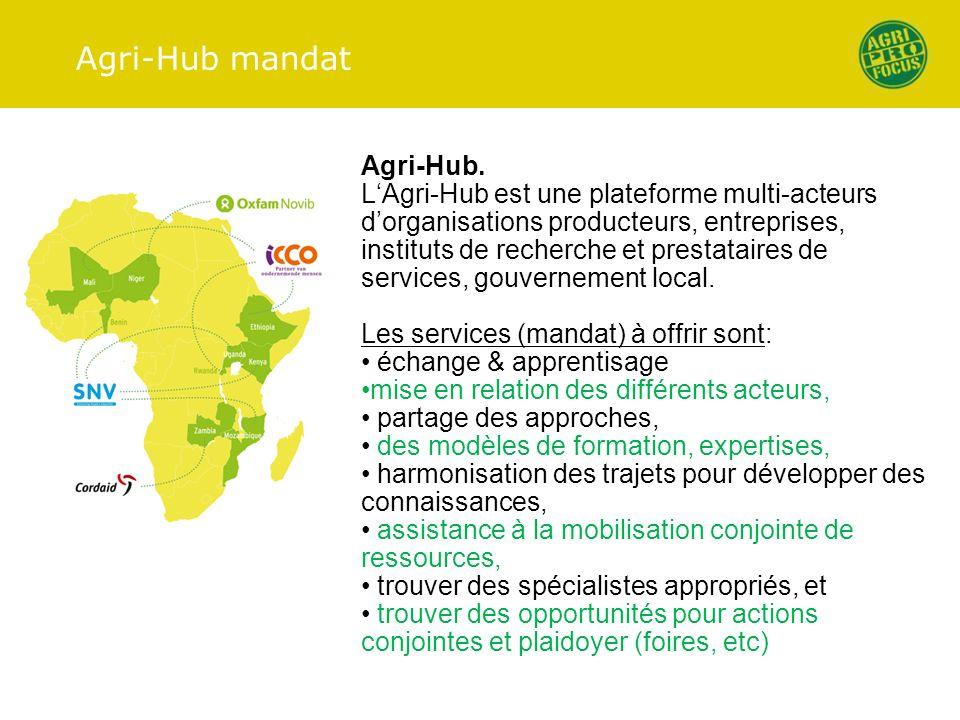 Agri-Hub mandat Agri-Hub. LAgri-Hub est une plateforme multi-acteurs dorganisations producteurs, entreprises, instituts de recherche et prestataires d