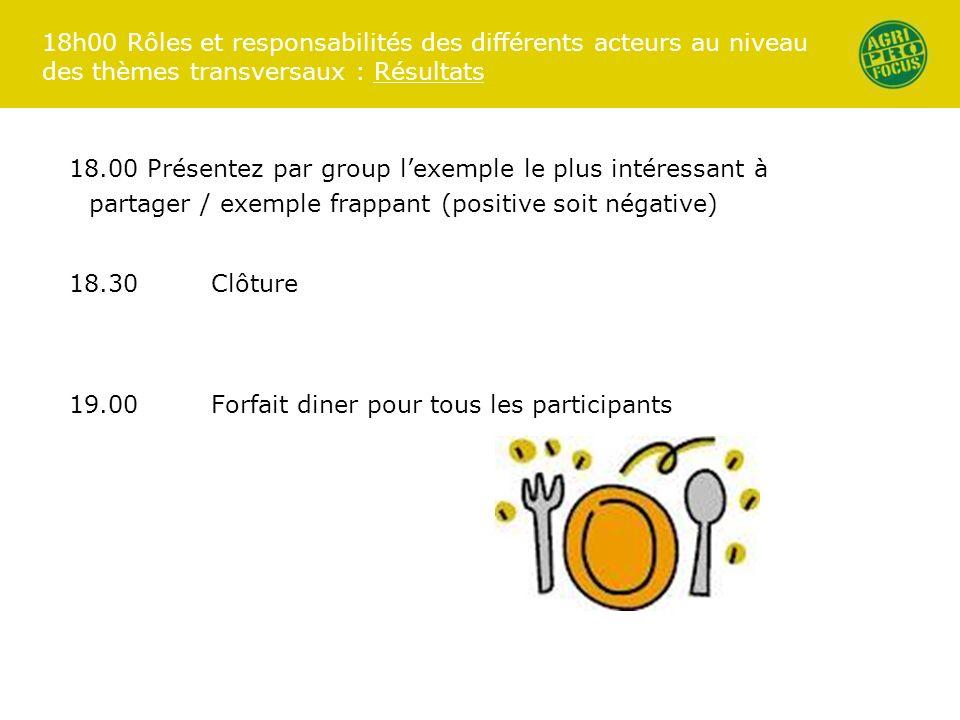 18h00 Rôles et responsabilités des différents acteurs au niveau des thèmes transversaux : Résultats 18.00 Présentez par group lexemple le plus intéres
