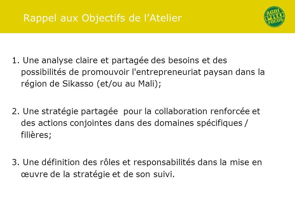 Rappel aux Objectifs de lAtelier 1. Une analyse claire et partagée des besoins et des possibilités de promouvoir l'entrepreneuriat paysan dans la régi