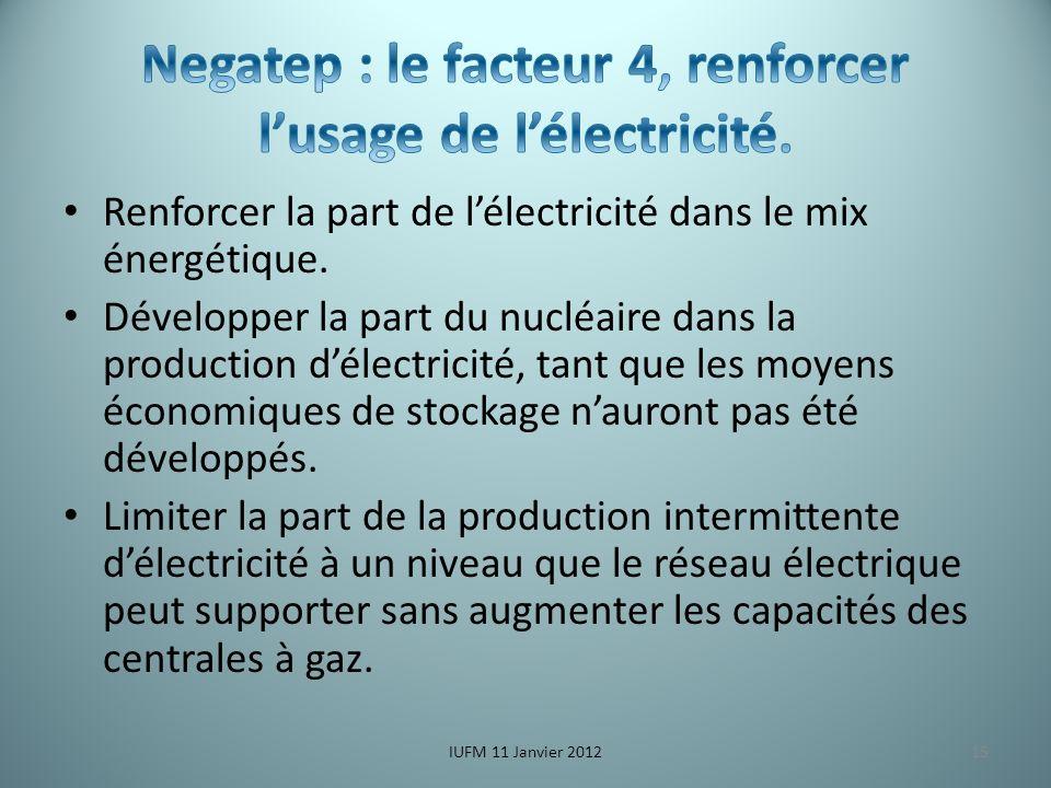 Renforcer la part de lélectricité dans le mix énergétique.