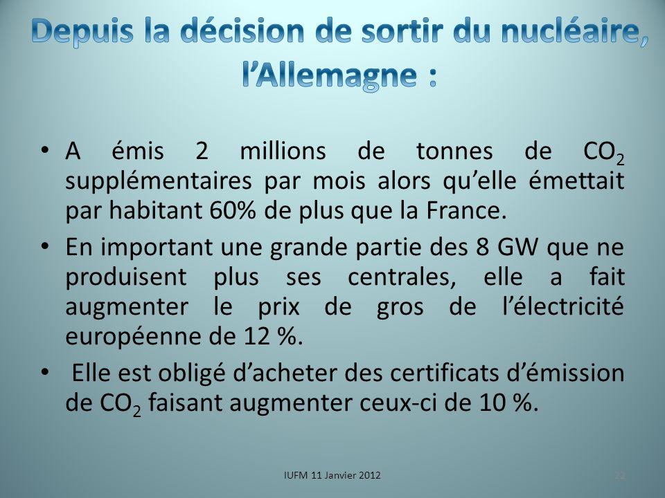A émis 2 millions de tonnes de CO 2 supplémentaires par mois alors quelle émettait par habitant 60% de plus que la France.