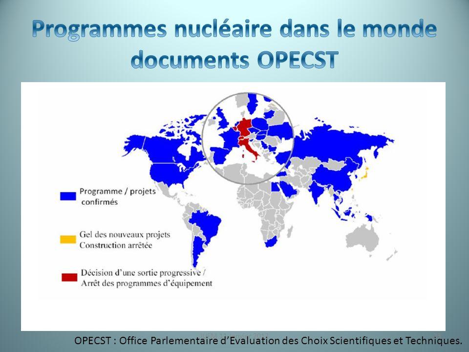 IUFM 11 Janvier 201223 OPECST : Office Parlementaire dEvaluation des Choix Scientifiques et Techniques.